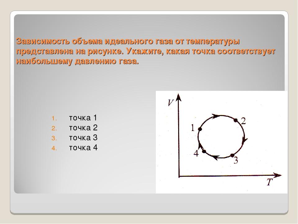 Зависимость объема идеального газа от температуры представлена на рисунке. Ук...