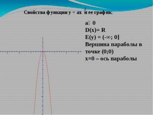 a˂ 0 D(x)= R E(y) = (-∞; 0] Вершина параболы в точке (0;0) x=0 – ось параболы