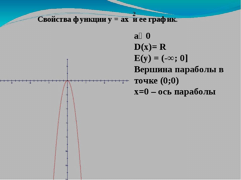 a˂ 0 D(x)= R E(y) = (-∞; 0] Вершина параболы в точке (0;0) x=0 – ось параболы...