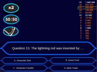 Question 13. The lightning rod was invented by … А. Alexander Bell D. Mark Tw