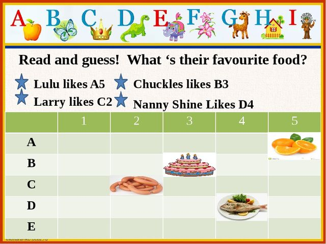Read and guess! What 's their favourite food? Lulu likes A5 Larry likes C2 Ch...