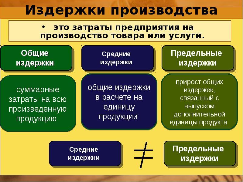 понятие и классификация издержек производства кратко женщина-Козерог: совместимость