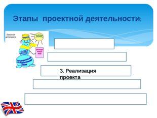 Этапы проектной деятельности: 1. Подготовительный 2. Планирование 4. Презента
