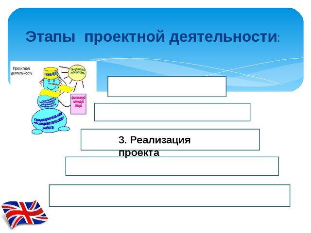 Этапы проектной деятельности: 1. Подготовительный 2. Планирование 4. Презента...