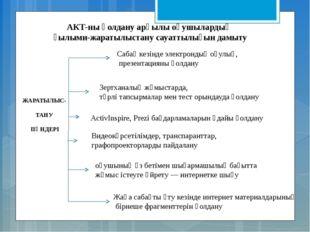 АКТ-ны қолдану арқылы оқушылардың ғылыми-жаратылыстану сауаттылығын дамыту Ac