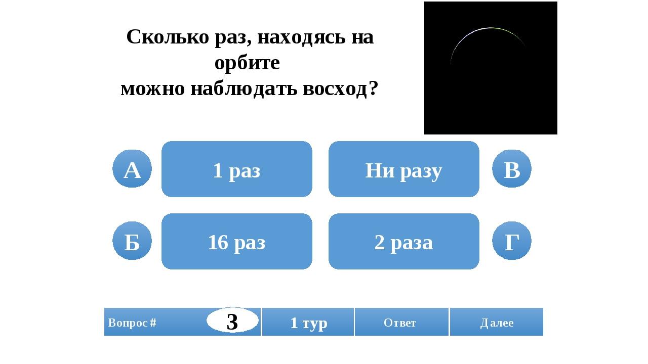Сколько раз, находясь на орбите можно наблюдать восход? 1 раз 16 раз Ни разу...