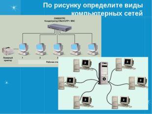 По рисунку определите виды компьютерных сетей