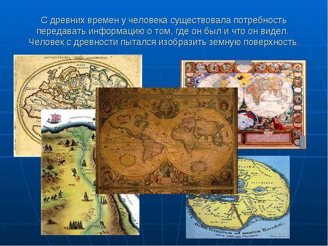 С древних времен у человека существовала потребность передавать информацию о...