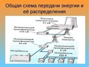 Общая схема передачи энергии и её распределения