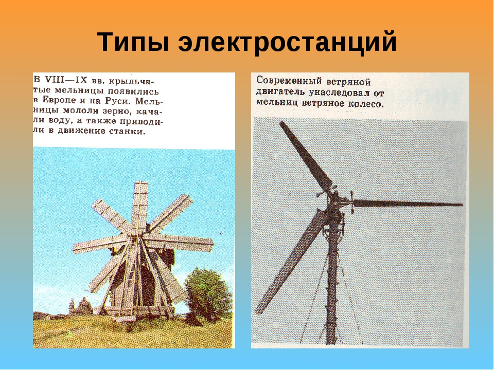 Типы электростанций