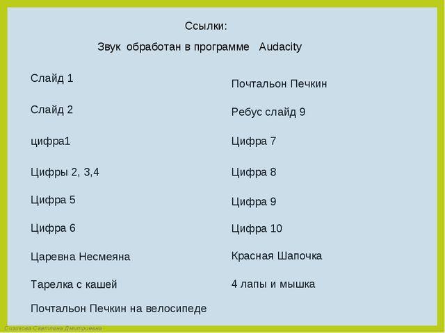 Слайд 1 Ссылки: Слайд 2 Цифры 2, 3,4 Цифра 6 Цифра 9 Почтальон Печкин Ребус с...