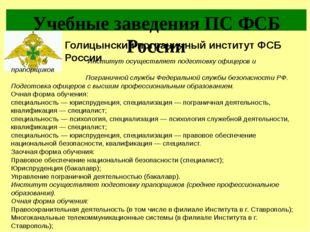 Учебные заведения ПС ФСБ России Голицынский пограничный институт ФСБ России И