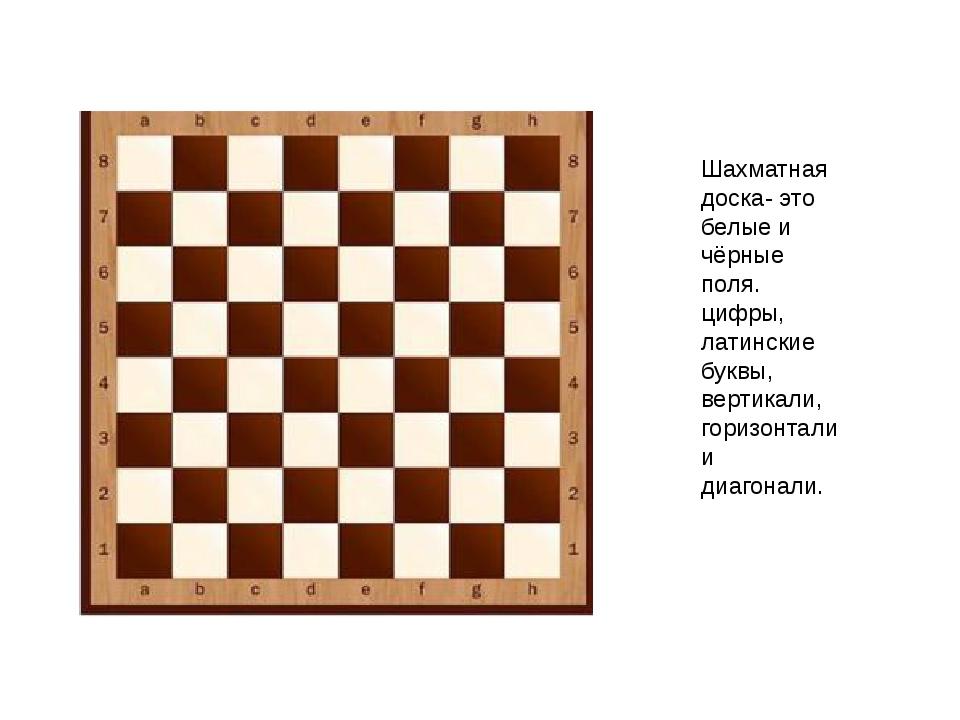 Шахматная доска- это белые и чёрные поля. цифры, латинские буквы, вертикали,...