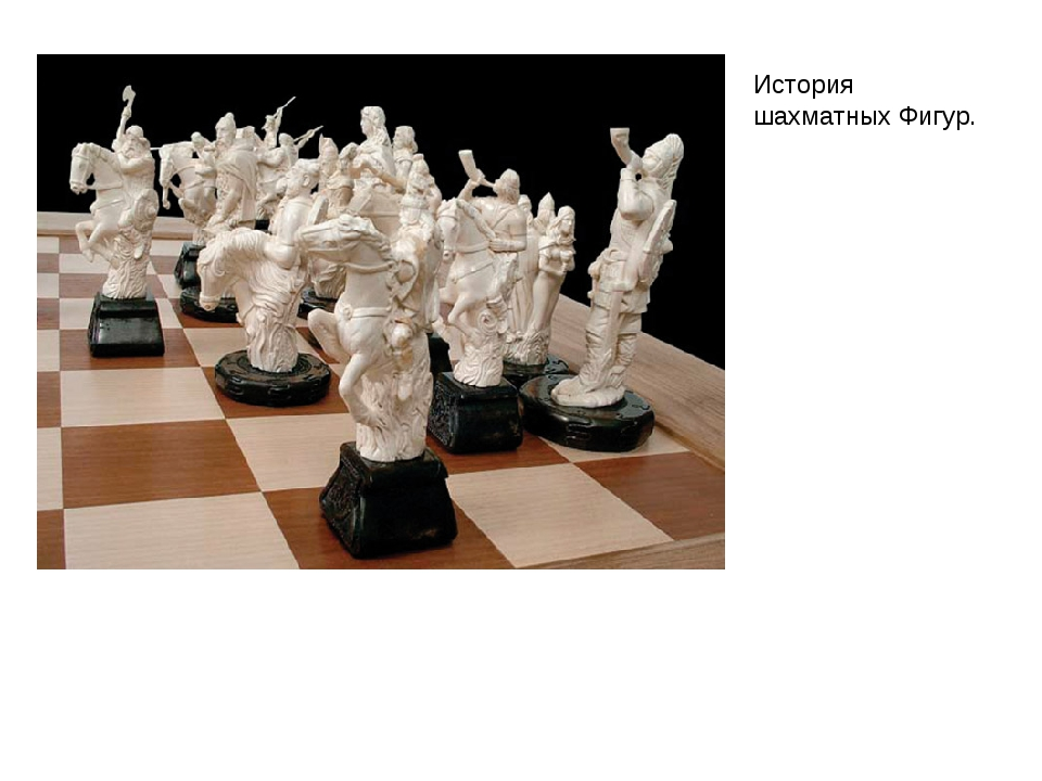 История шахматных Фигур.
