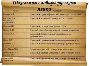 Школьные словари русского языка АвторСловарь Баранов М.Т.Школьный орфографи