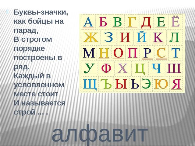 алфавит Буквы-значки, как бойцы на парад, В строгом порядке построены в ряд....