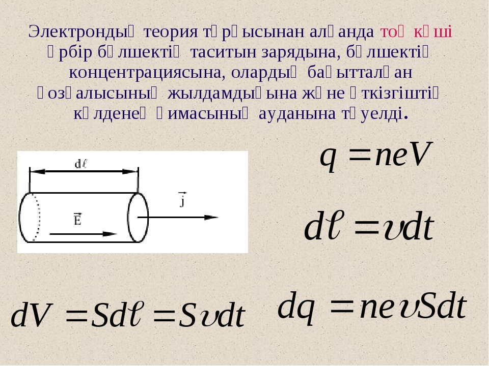 Электрондық теория тұрғысынан алғанда тоқ күші әрбір бөлшектің таситын заряды...