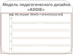 Модель педагогического дизайна «ADDIE» на основе Web-технологий (Analysis -