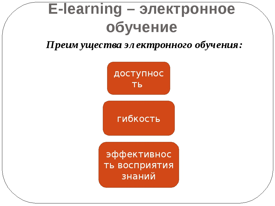E-learning – электронное обучение Преимущества электронного обучения: доступн...