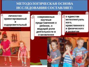 современные научные представления о ребенке, о ведущей роли деятельности в с