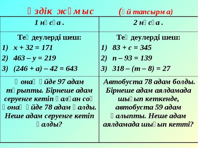 Өздік жұмыс (Үй тапсырма) 1 нұсқа .2 нұсқа . Теңдеулерді шеш: х + 32 = 171 4...