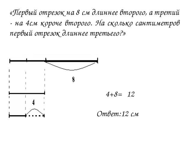«Первый отрезок на 8 см длиннее второго, а третий - на 4см короче второго. Н...