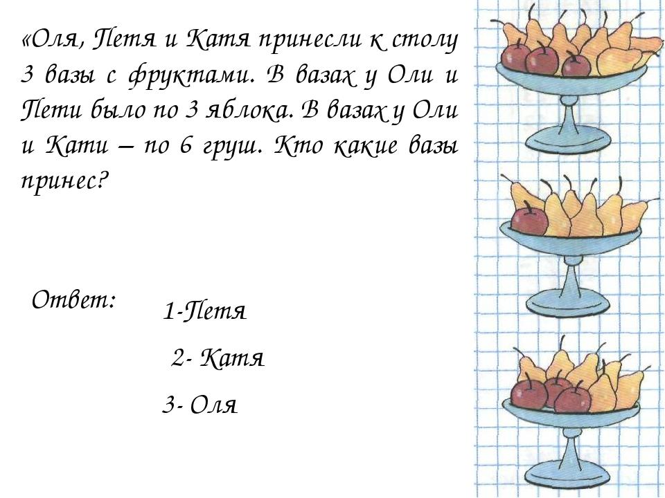 «Оля, Петя и Катя принесли к столу 3 вазы с фруктами. В вазах у Оли и Пети бы...