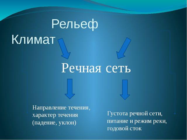 Рельеф Климат Речная сеть Направление течения, характер течения (падение, ук...