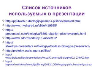 Список источников используемых в презентации http://ppt4web.ru/biologija/pita