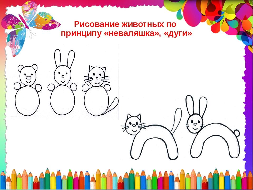 Рисование животных по принципу «неваляшка», «дуги»