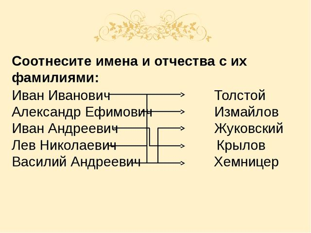 3 Иван Иванович Толстой Александр Ефимович Измайлов Иван Андреевич Жуковский...