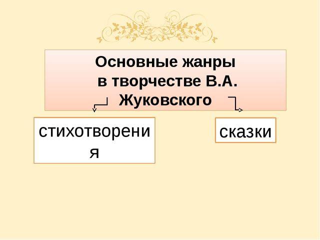 Основные жанры в творчестве В.А. Жуковского стихотворения сказки