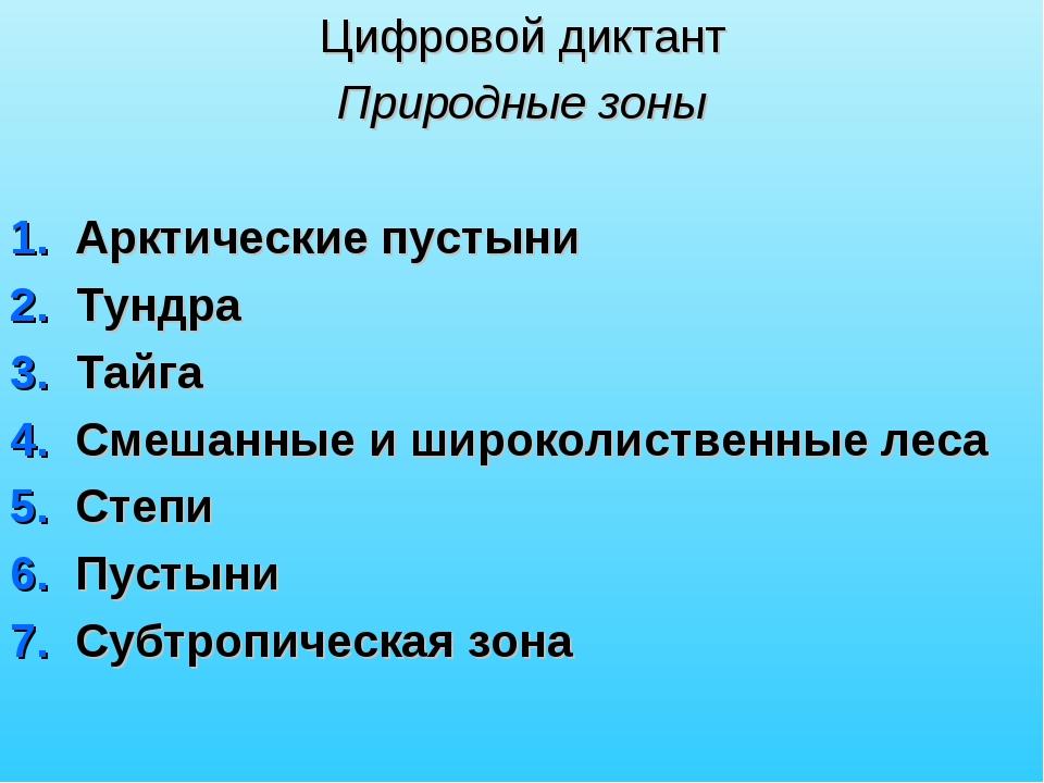 Цифровой диктант Природные зоны Арктические пустыни Тундра Тайга Смешанные и...