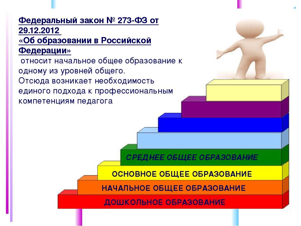 Федеральный закон № 273-ФЗ от 29.12.2012 «Об образовании в Российской Федера...