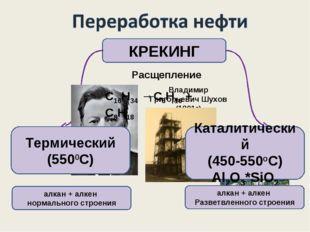 КРЕКИНГ Расщепление Владимир Григорьевич Шухов (1891г) С16Н34 →С8Н16 + С8Н18