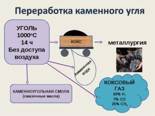 УГОЛЬ 1000оС 14 ч Без доступа воздуха металлургия КАМЕННОУГОЛЬНАЯ СМОЛА (смаз