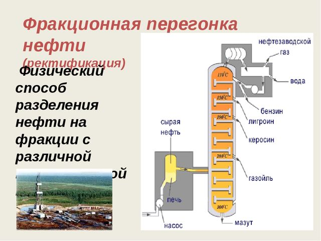 Фракционная перегонка нефти (ректификация) Физический способ разделения нефти...