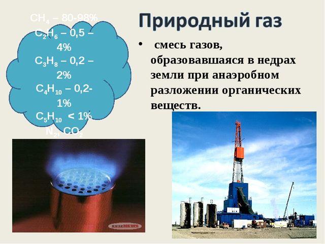 СН4 – 80-98% С2Н6 – 0,5 – 4% С3Н8 – 0,2 – 2% С4Н10 – 0,2- 1% С5Н10 < 1% N2, C...