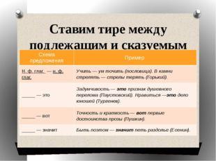 Ставим тире между подлежащим и сказуемым Схема предложения Пример Н. ф. глаг.