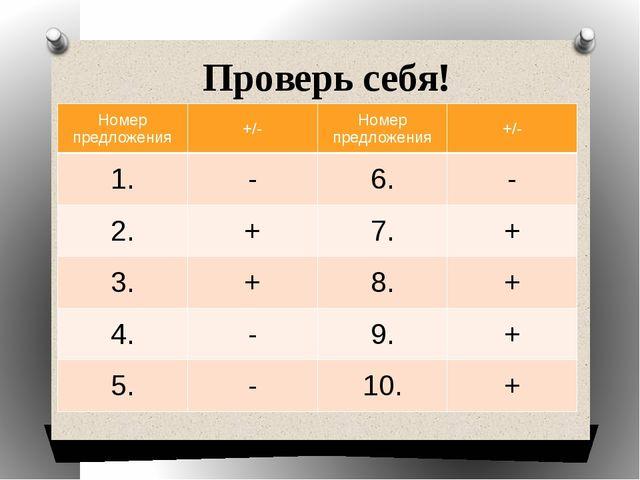 Проверь себя! Номер предложения +/- Номер предложения +/- 1. - 6. - 2. + 7. +...