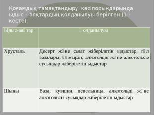 Қоғамдық тамақтандыру кәсіпорындарында ыдыс – аяқтардың қолданылуы берілген (