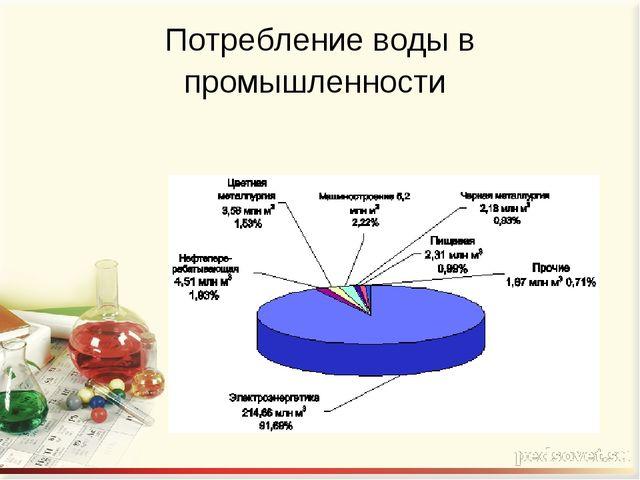 Потребление воды в промышленности