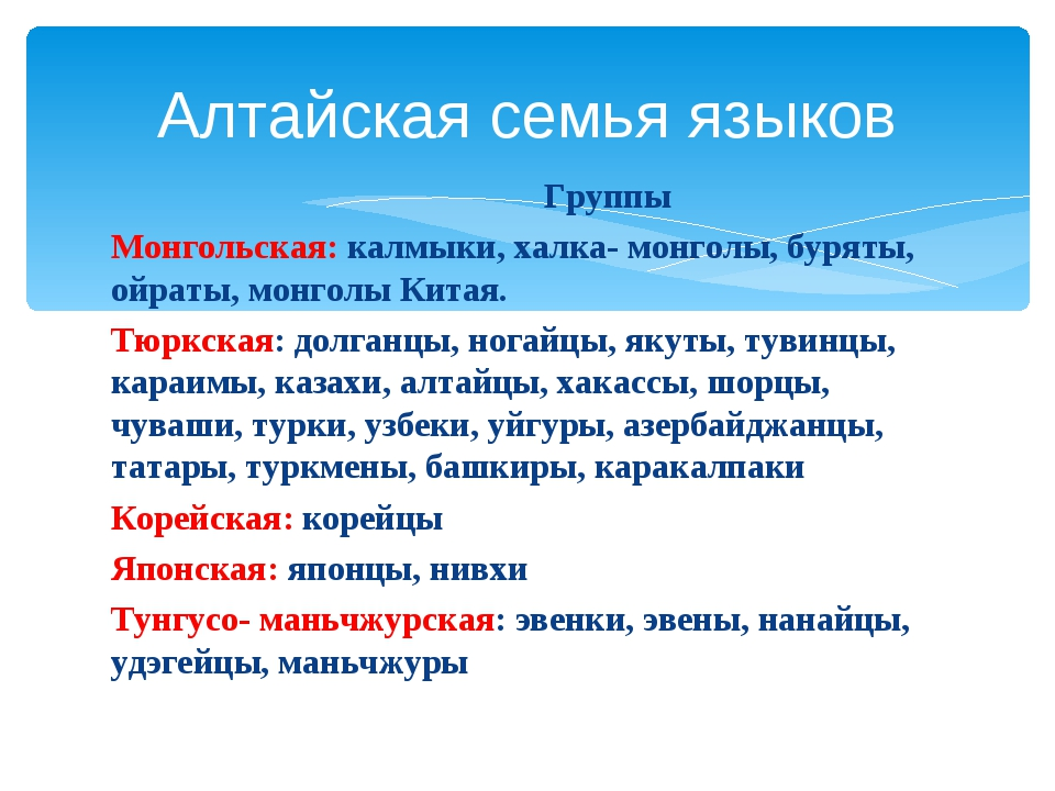 Группы Монгольская: калмыки, халка- монголы, буряты, ойраты, монголы Китая....