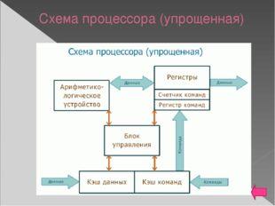 Схема процессора (упрощенная)