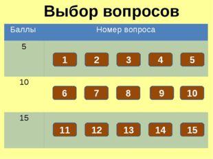 Что Вы понимаете под Государственными символами России Вопрос! 5 Установленн