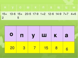 о п у ш к а 6 8 15 7 3 20 н у о ш к п а щ ц ы 15+2 13-6 15+5 20-5 17-9 1+2 1