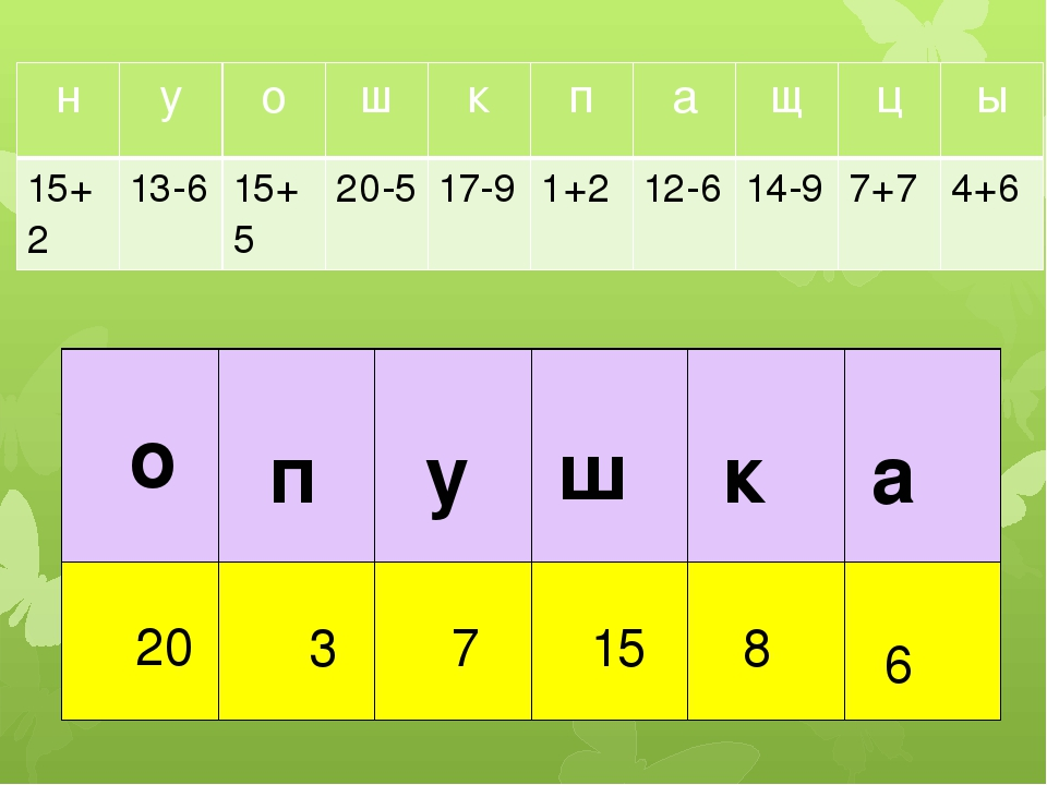 о п у ш к а 6 8 15 7 3 20 н у о ш к п а щ ц ы 15+2 13-6 15+5 20-5 17-9 1+2 1...