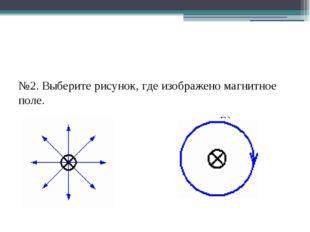 №2. Выберите рисунок, где изображено магнитное поле. А) Б)