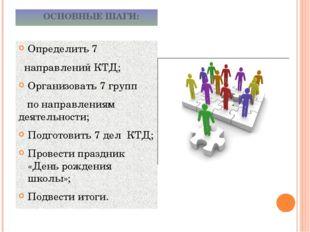 ОСНОВНЫЕ ШАГИ: Определить 7 направлений КТД; Организовать 7 групп по направл