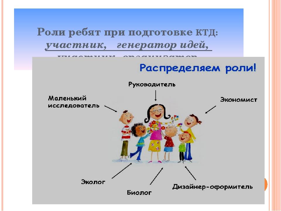 Роли ребят при подготовке КТД: участник, генератор идей, участник -организат...